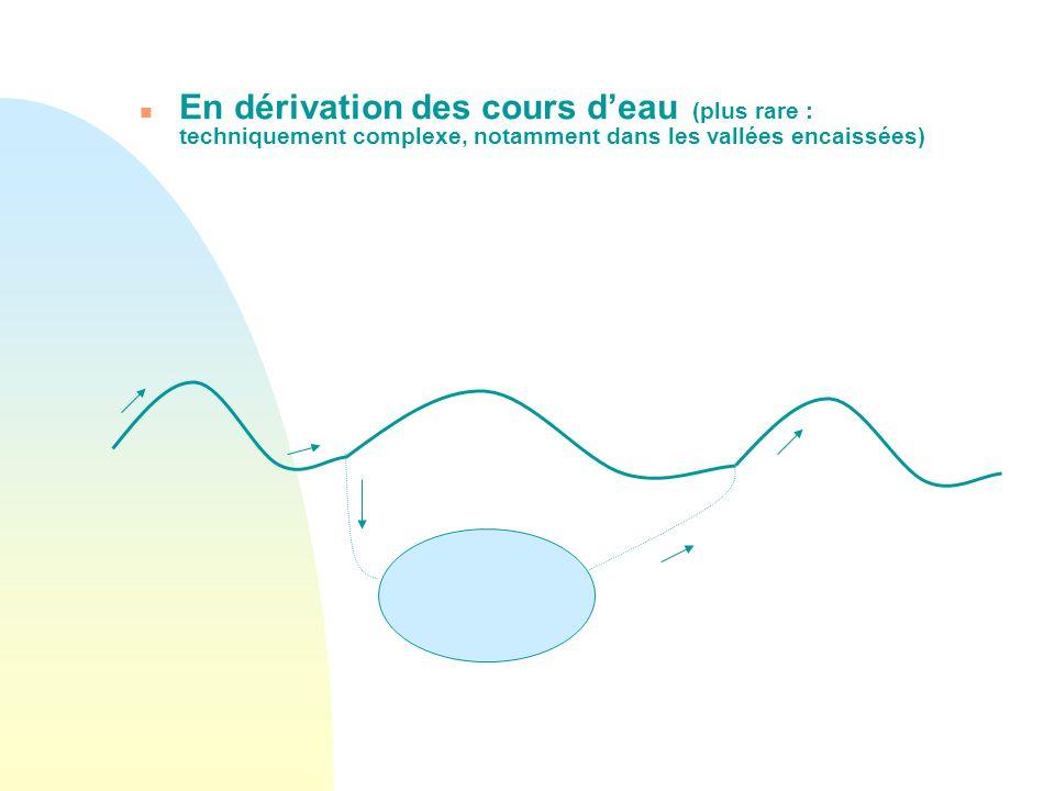 En dérivation des cours d'eau (plus rare : techniquement complexe, notamment dans les vallées encaissées)