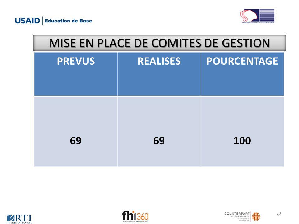 MISE EN PLACE DE COMITES DE GESTION