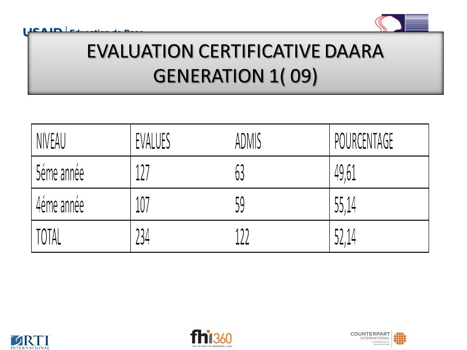 EVALUATION CERTIFICATIVE DAARA GENERATION 1( 09)