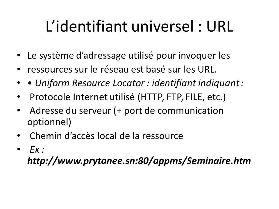 L'identifiant universel : URL