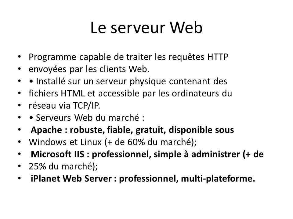 Le serveur Web Programme capable de traiter les requêtes HTTP