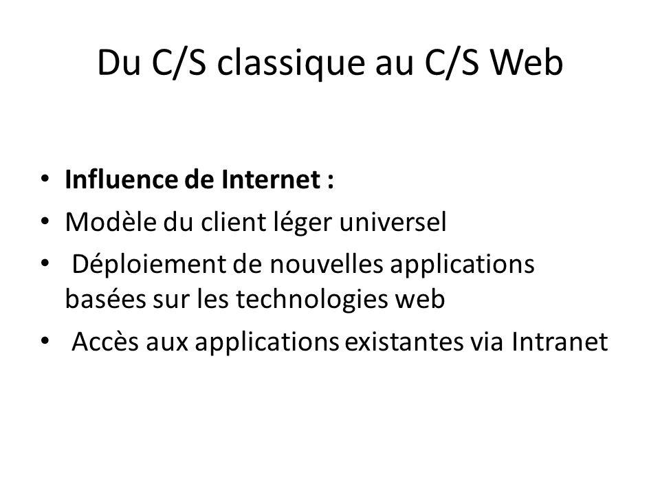 Du C/S classique au C/S Web