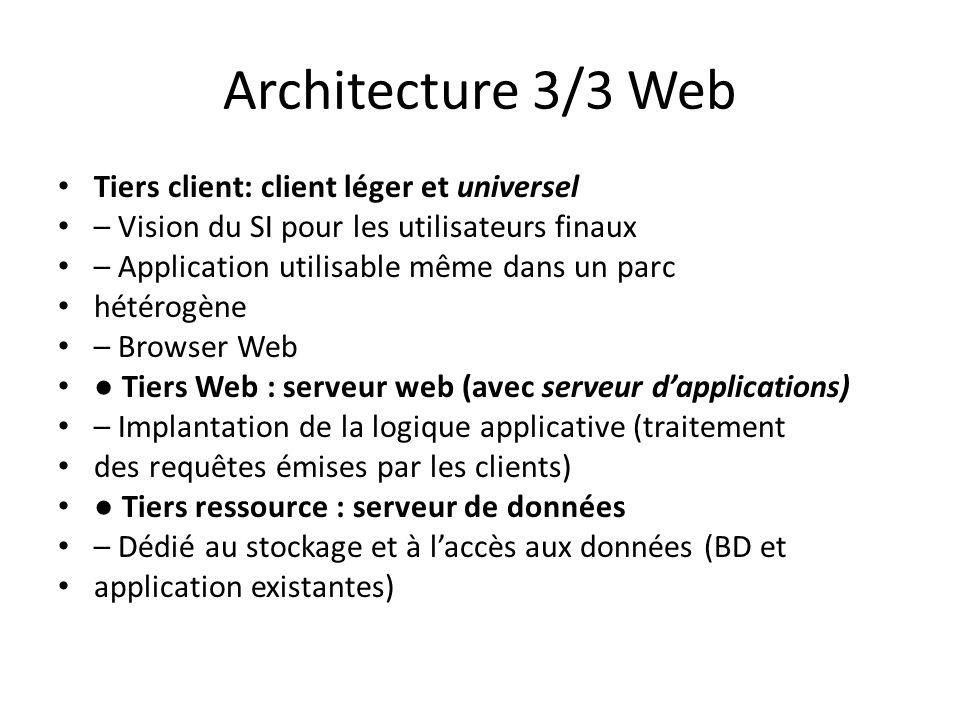 Architecture 3/3 Web Tiers client: client léger et universel