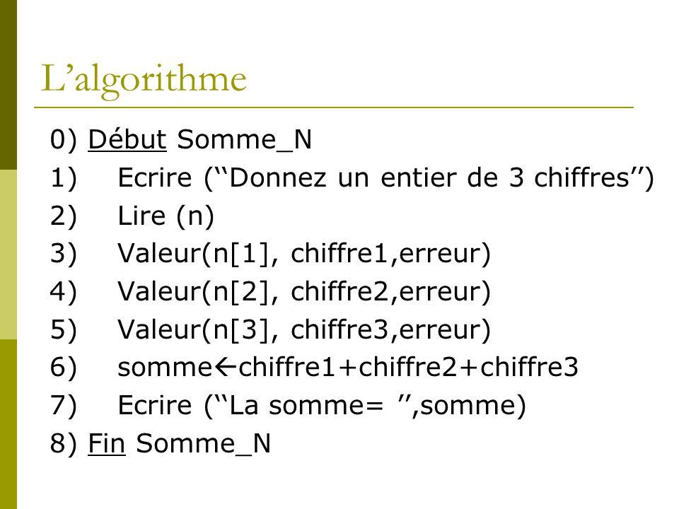 L'algorithme 0) Début Somme_N