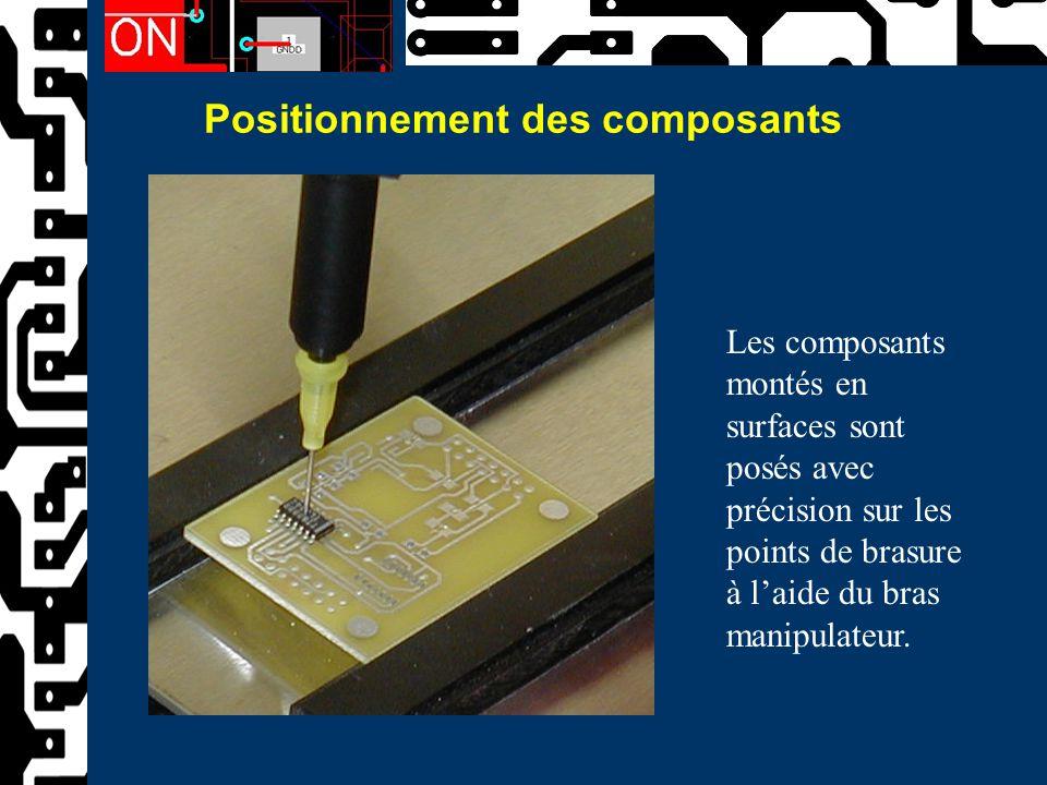 Positionnement des composants
