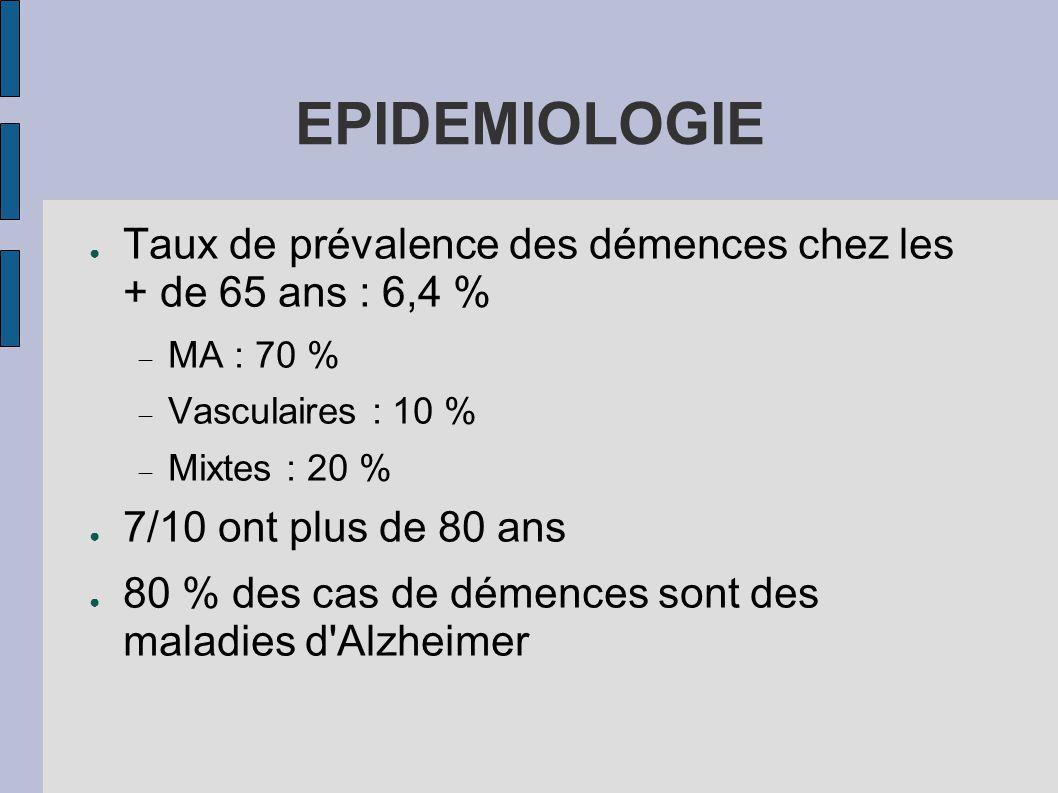 EPIDEMIOLOGIE Taux de prévalence des démences chez les + de 65 ans : 6,4 % MA : 70 % Vasculaires : 10 %
