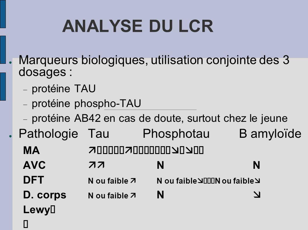 ANALYSE DU LCR Marqueurs biologiques, utilisation conjointe des 3 dosages : protéine TAU. protéine phospho-TAU.