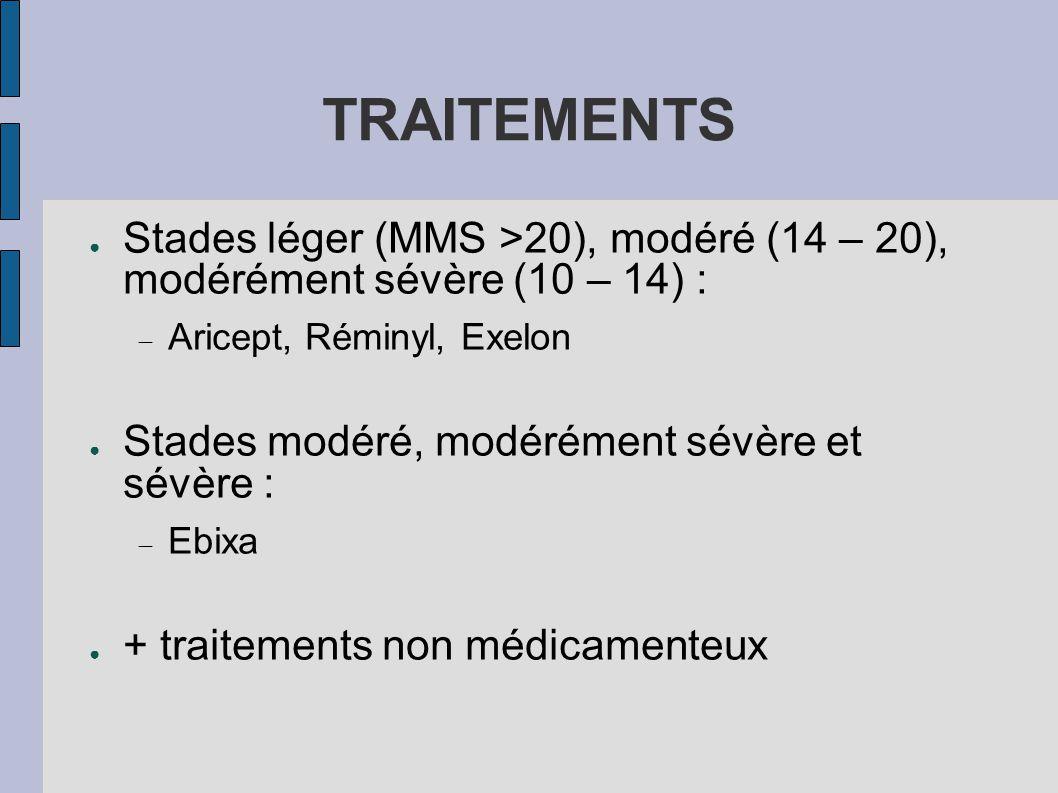 TRAITEMENTS Stades léger (MMS >20), modéré (14 – 20), modérément sévère (10 – 14) : Aricept, Réminyl, Exelon.