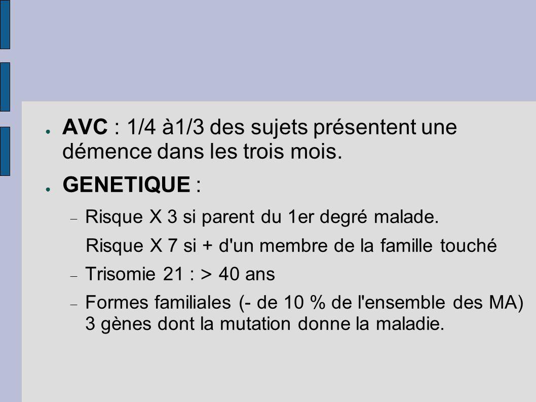 AVC : 1/4 à1/3 des sujets présentent une démence dans les trois mois.