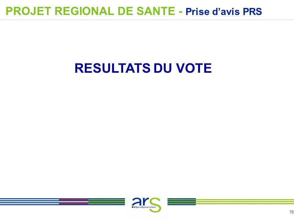 PROJET REGIONAL DE SANTE - Prise d'avis PRS