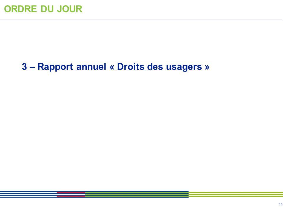 ORDRE DU JOUR 3 – Rapport annuel « Droits des usagers »