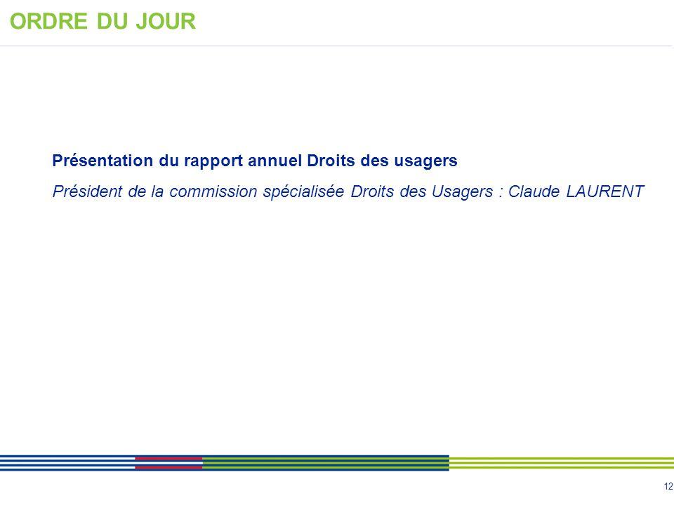 ORDRE DU JOUR Présentation du rapport annuel Droits des usagers