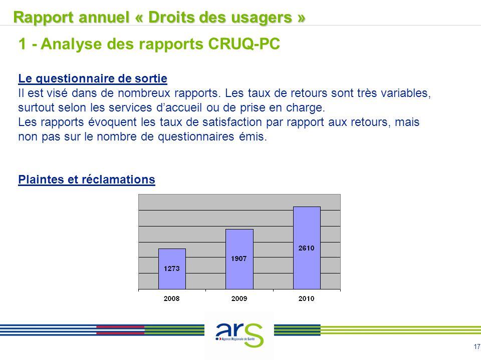 17 Rapport annuel « Droits des usagers »