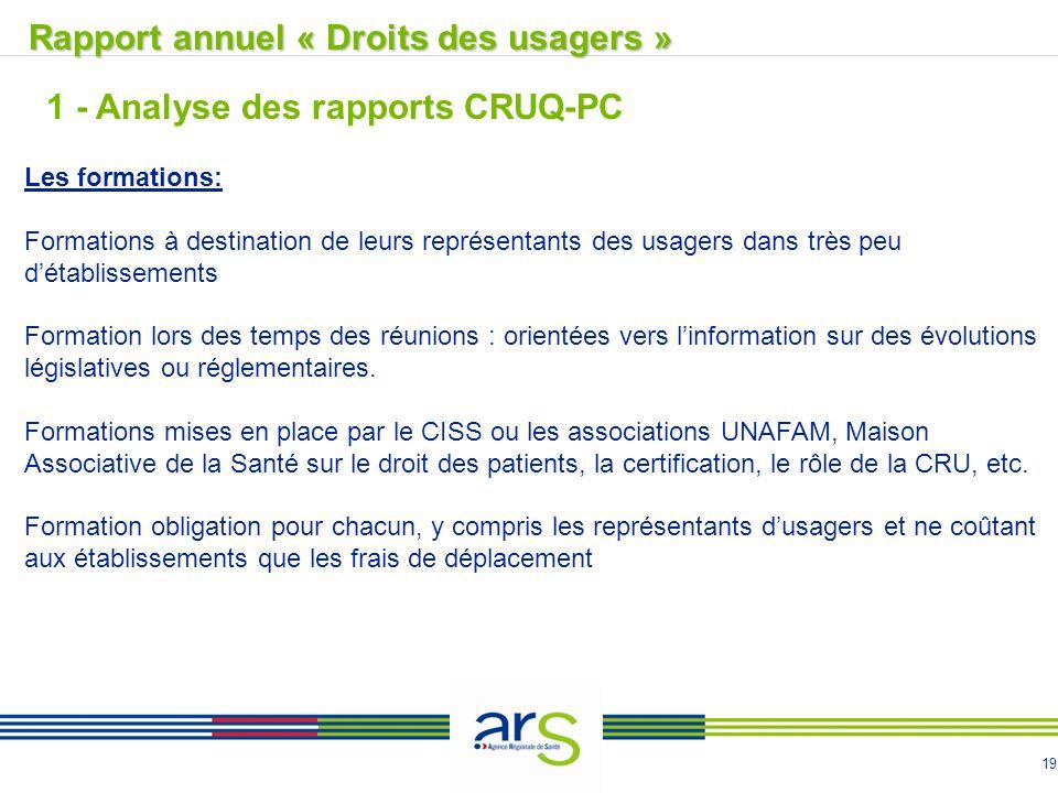 19 Rapport annuel « Droits des usagers »