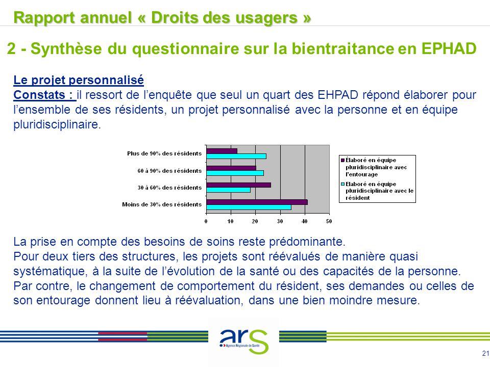 21 Rapport annuel « Droits des usagers »