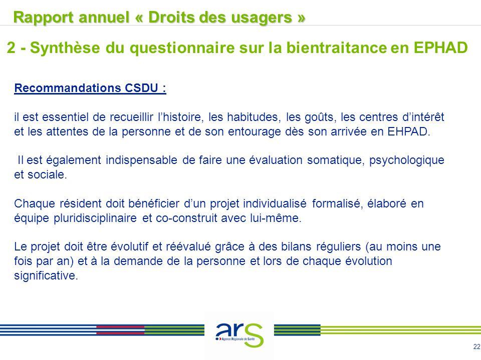 22 Rapport annuel « Droits des usagers »