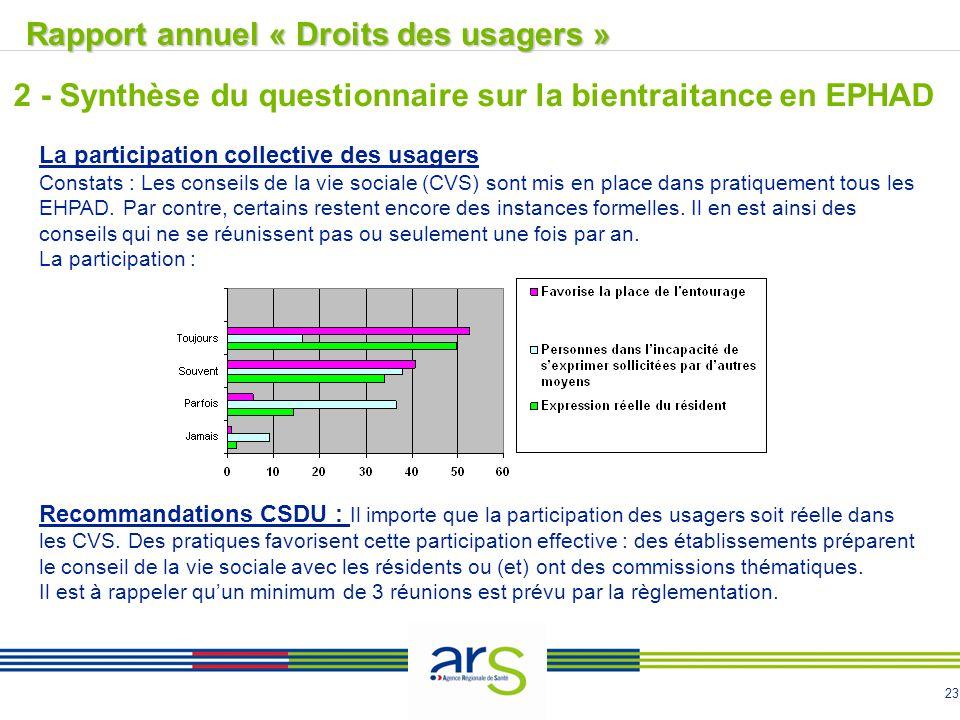 23 Rapport annuel « Droits des usagers »