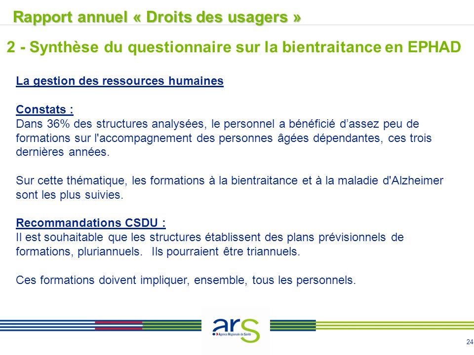 24 Rapport annuel « Droits des usagers »