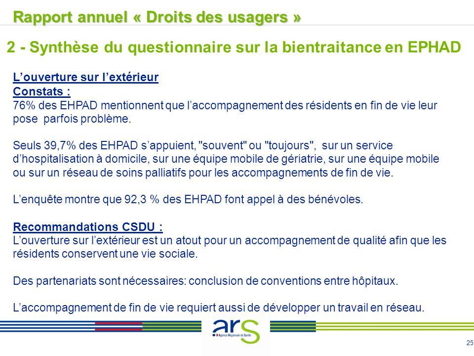 25 Rapport annuel « Droits des usagers »
