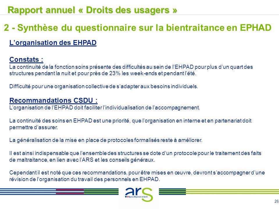 26 Rapport annuel « Droits des usagers »