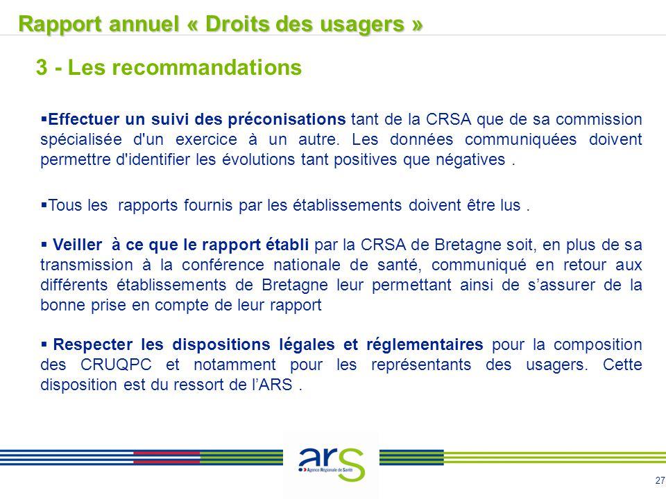 27 Rapport annuel « Droits des usagers » 3 - Les recommandations