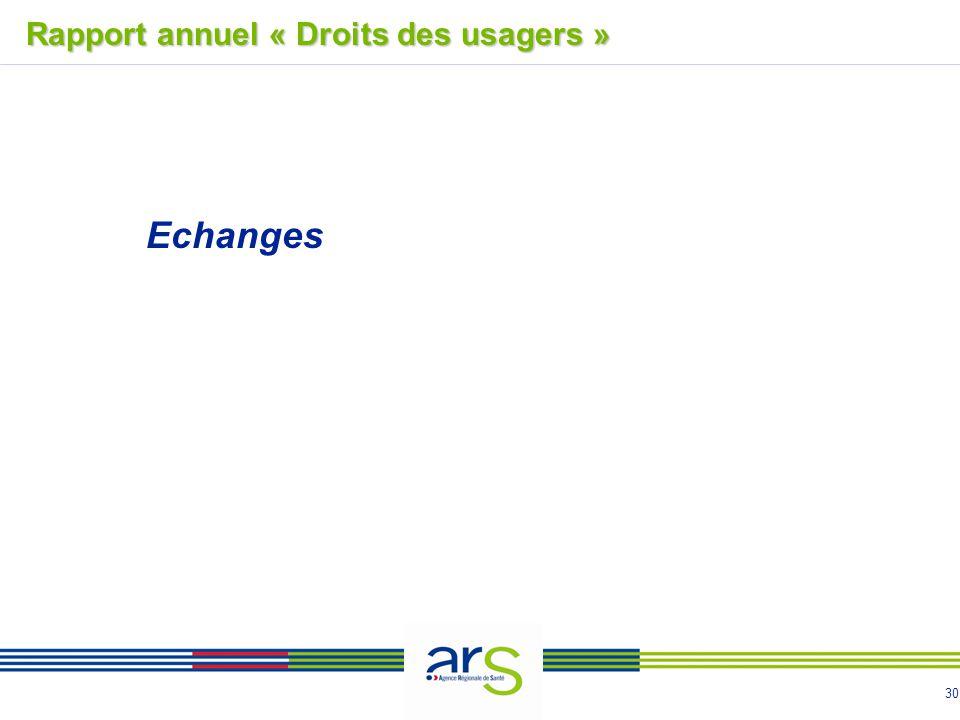 Rapport annuel « Droits des usagers »