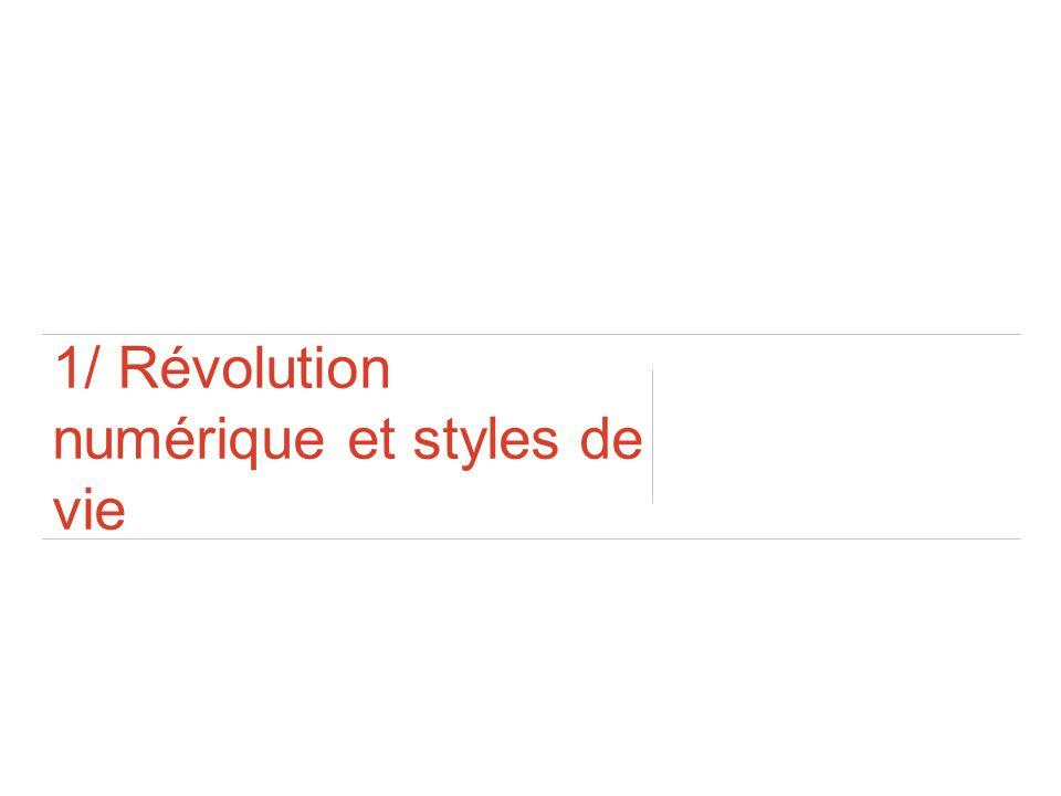 1/ Révolution numérique et styles de vie