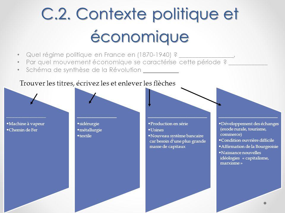 C.2. Contexte politique et économique