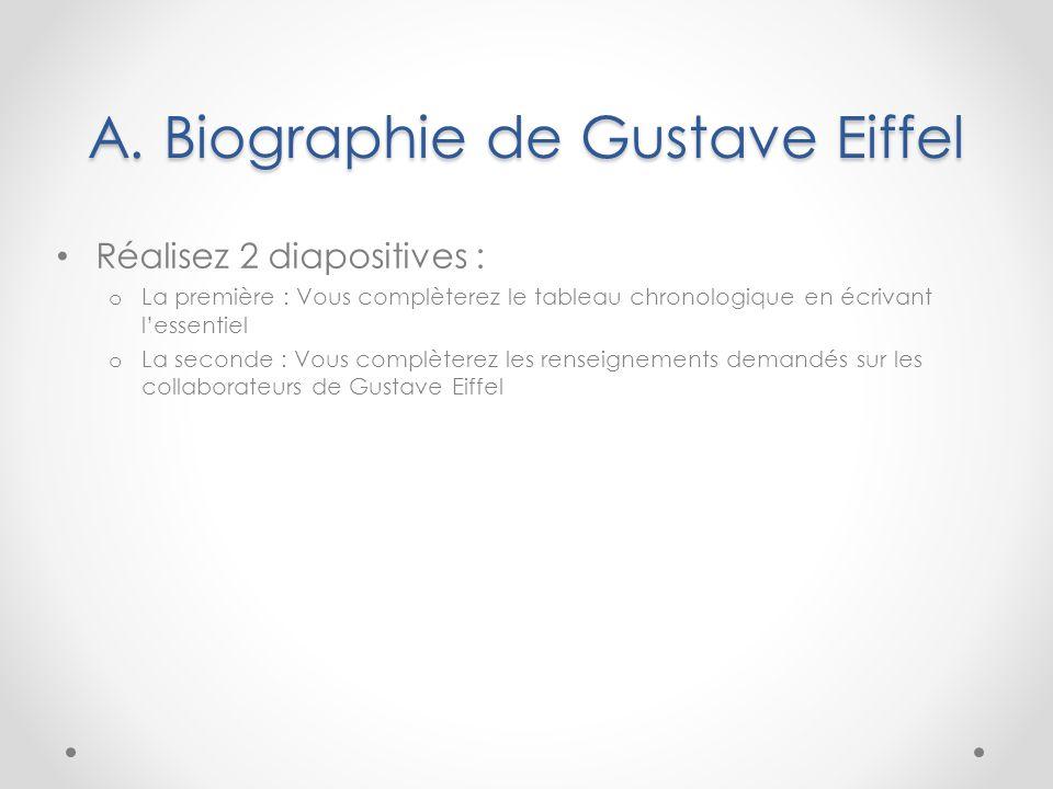 A. Biographie de Gustave Eiffel