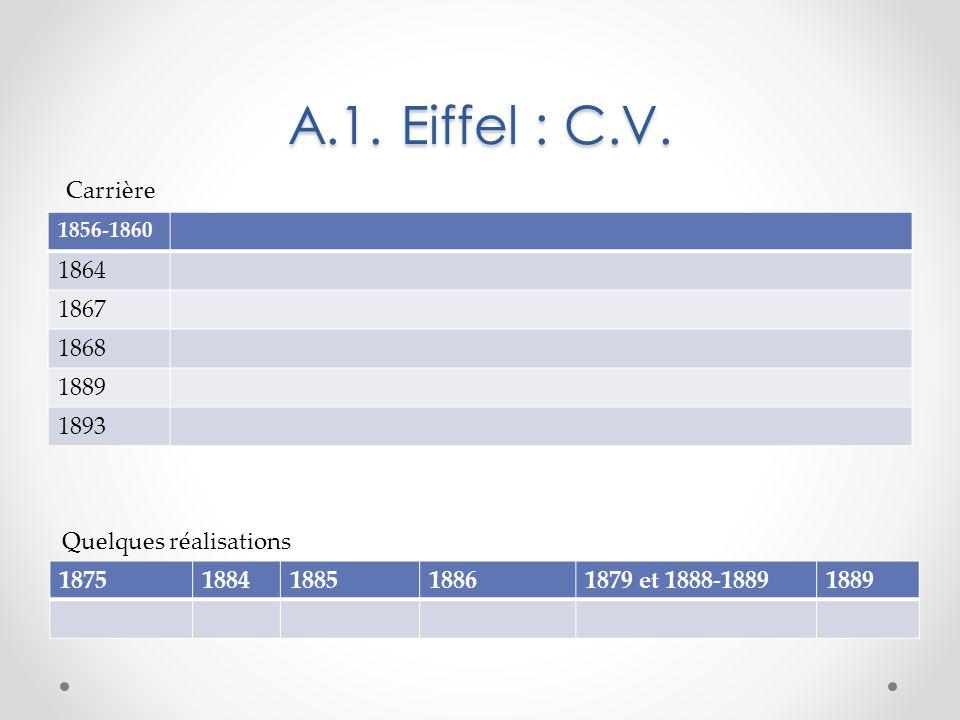 A.1. Eiffel : C.V. Carrière. 1856-1860 1864 1867. 1868. 1889. 1893. Quelques réalisations.