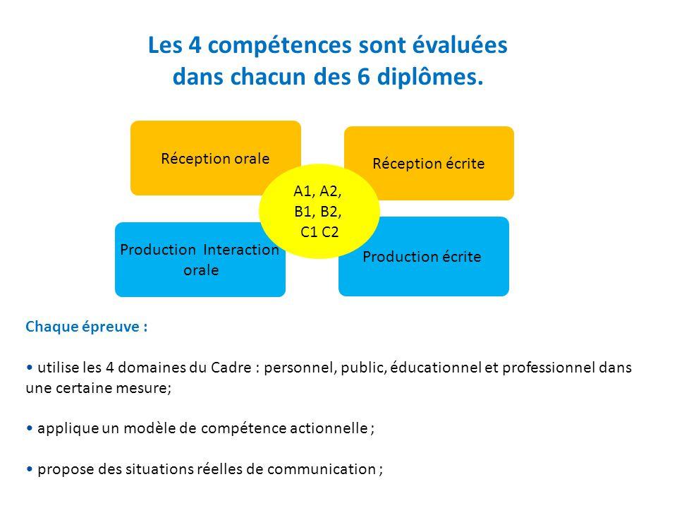 Les 4 compétences sont évaluées dans chacun des 6 diplômes.
