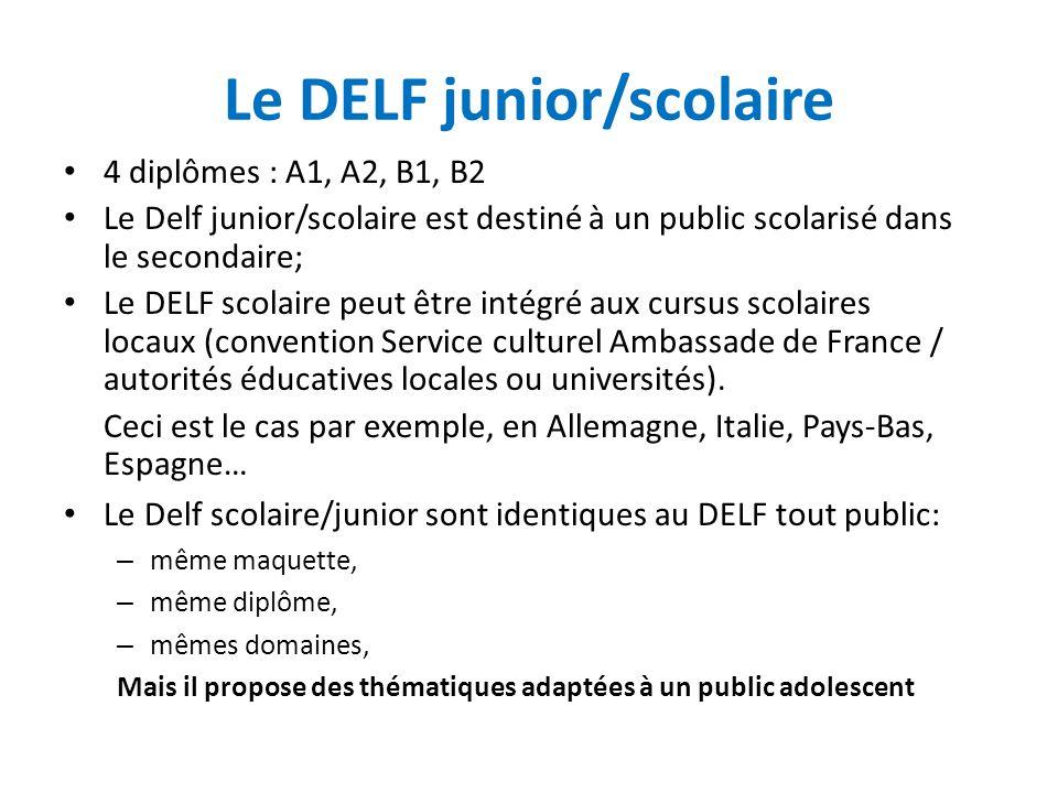 Le DELF junior/scolaire