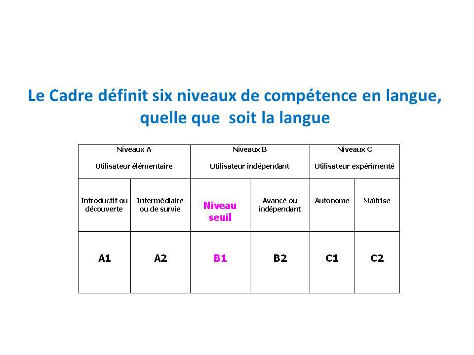 Le Cadre définit six niveaux de compétence en langue,
