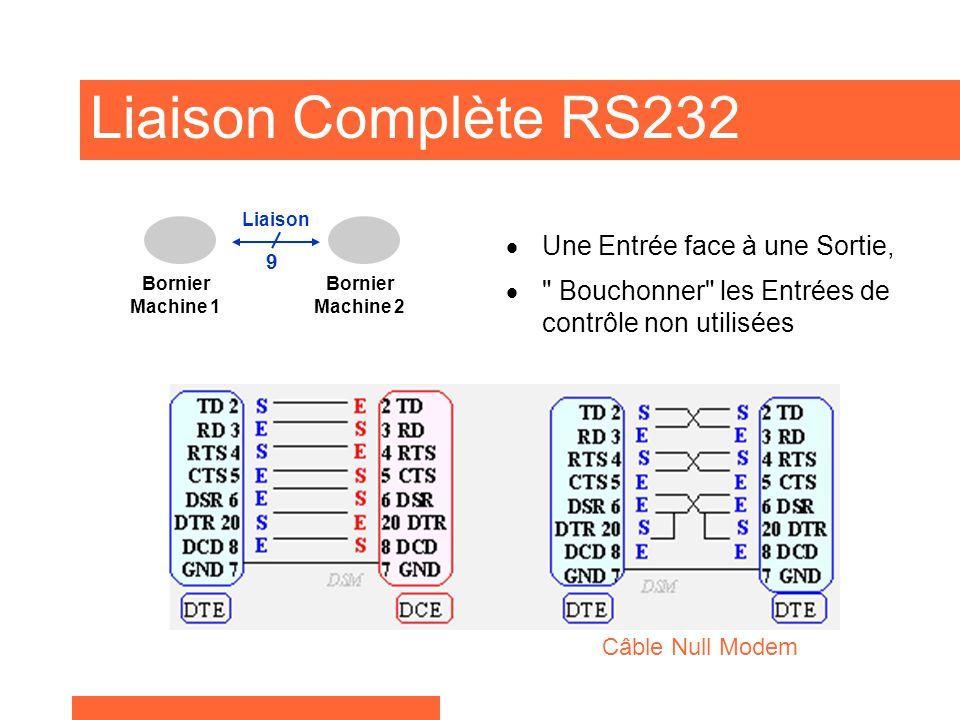 Liaison Complète RS232 Une Entrée face à une Sortie,