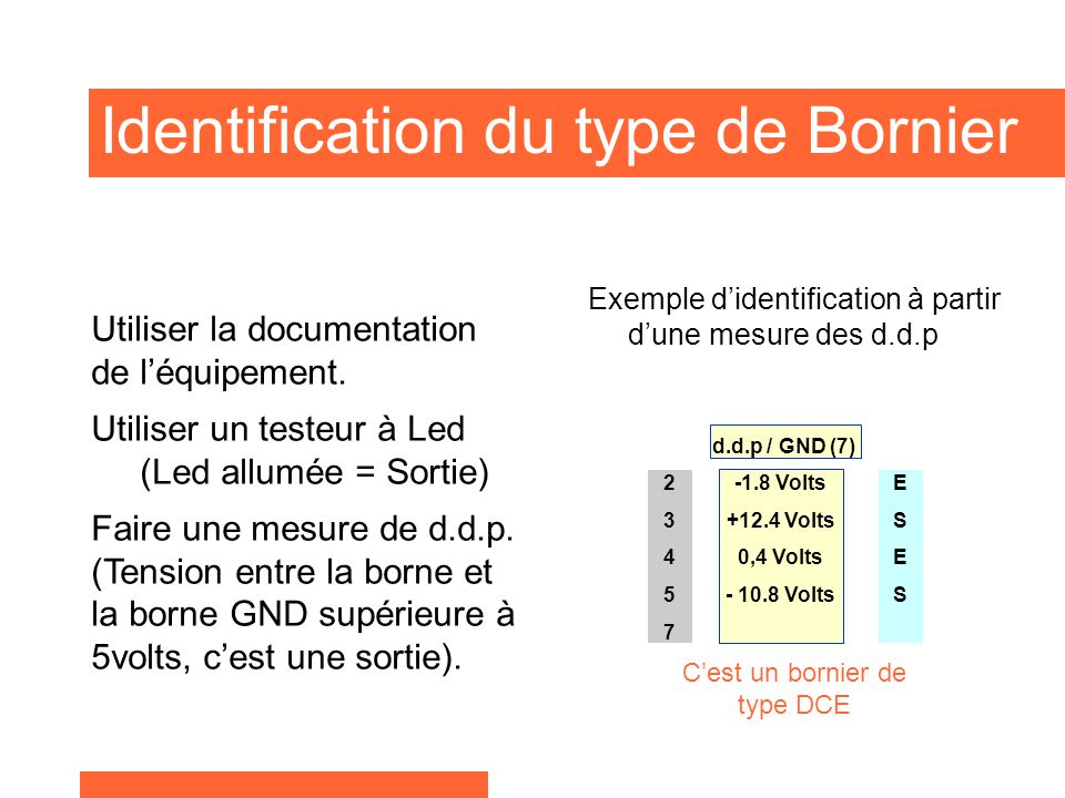 Identification du type de Bornier