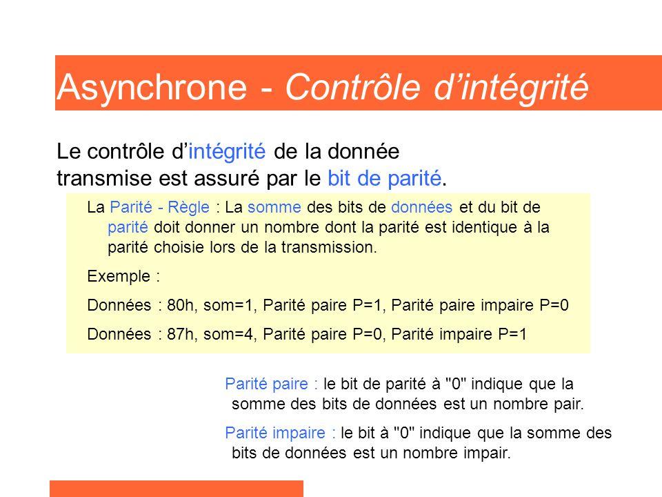 Asynchrone - Contrôle d'intégrité