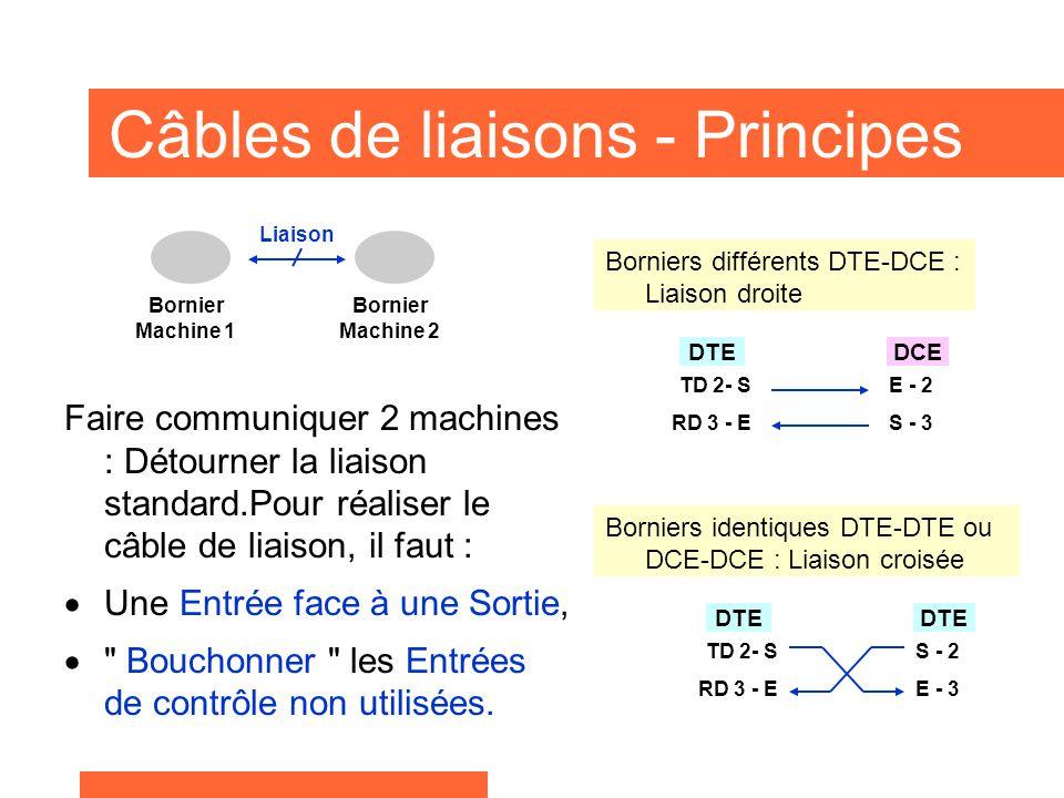 Câbles de liaisons - Principes
