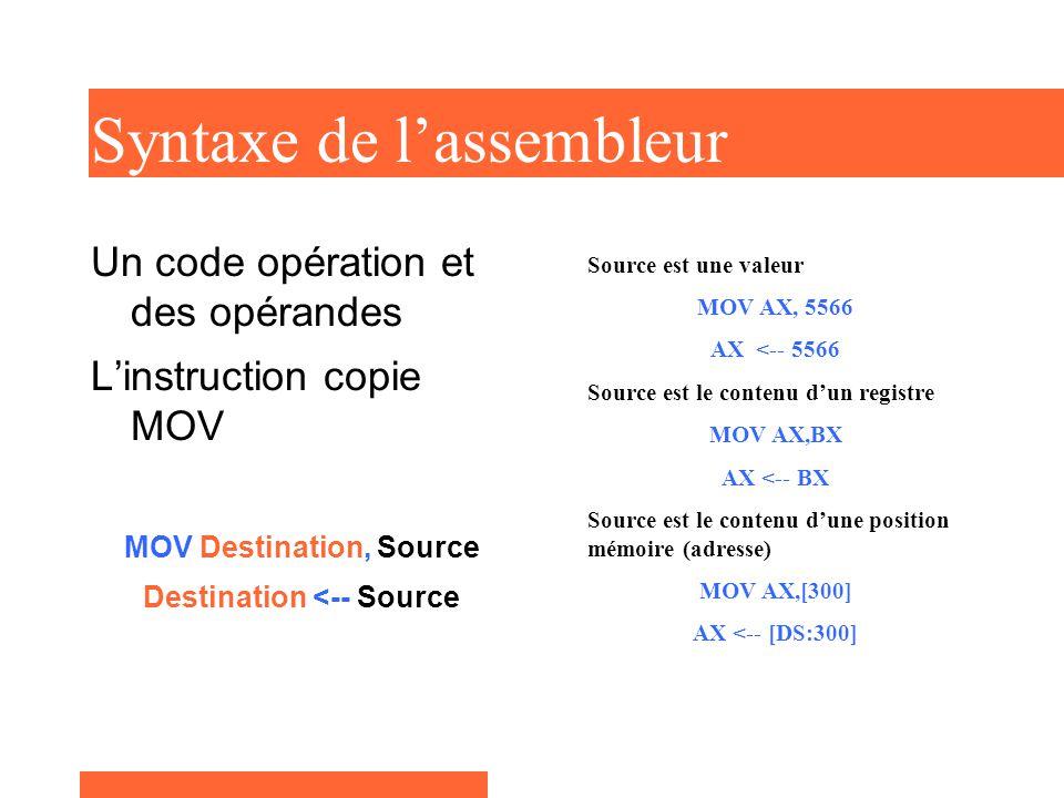 Syntaxe de l'assembleur
