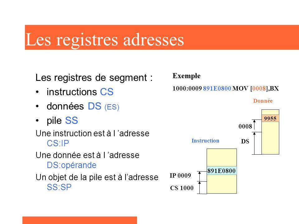 Les registres adresses