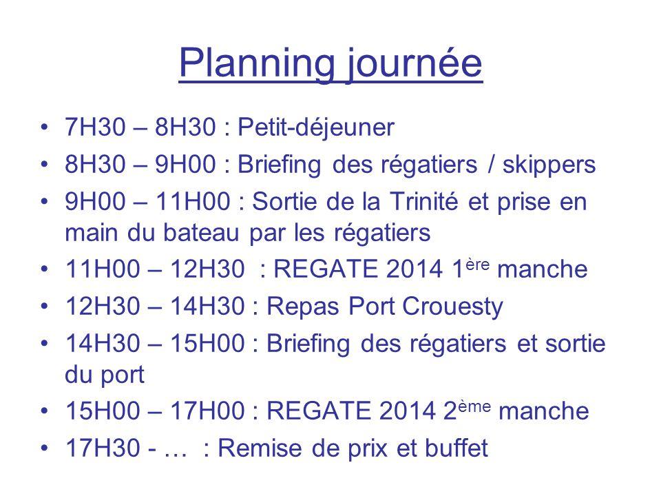 Planning journée 7H30 – 8H30 : Petit-déjeuner