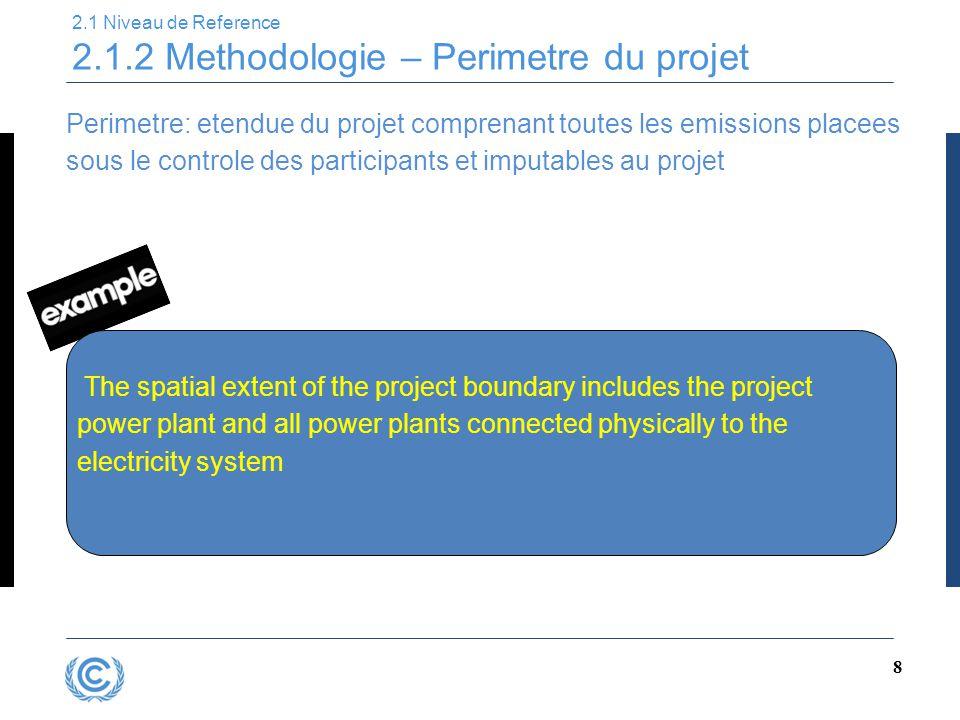 2.1 Niveau de Reference 2.1.2 Methodologie – Perimetre du projet