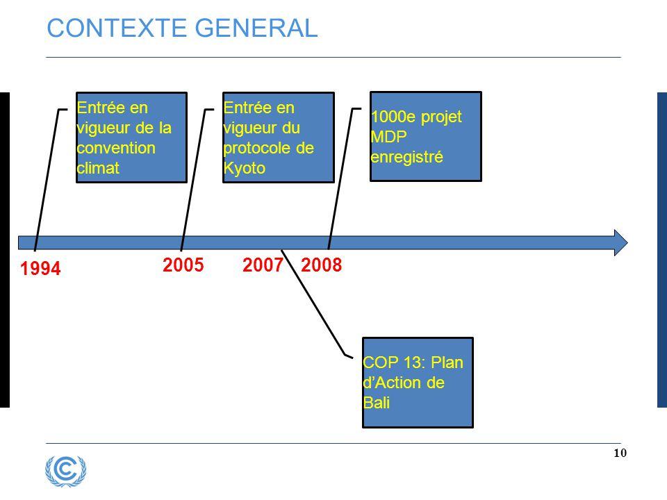 CONTEXTE GENERAL Entrée en vigueur de la convention climat. Entrée en vigueur du protocole de Kyoto.
