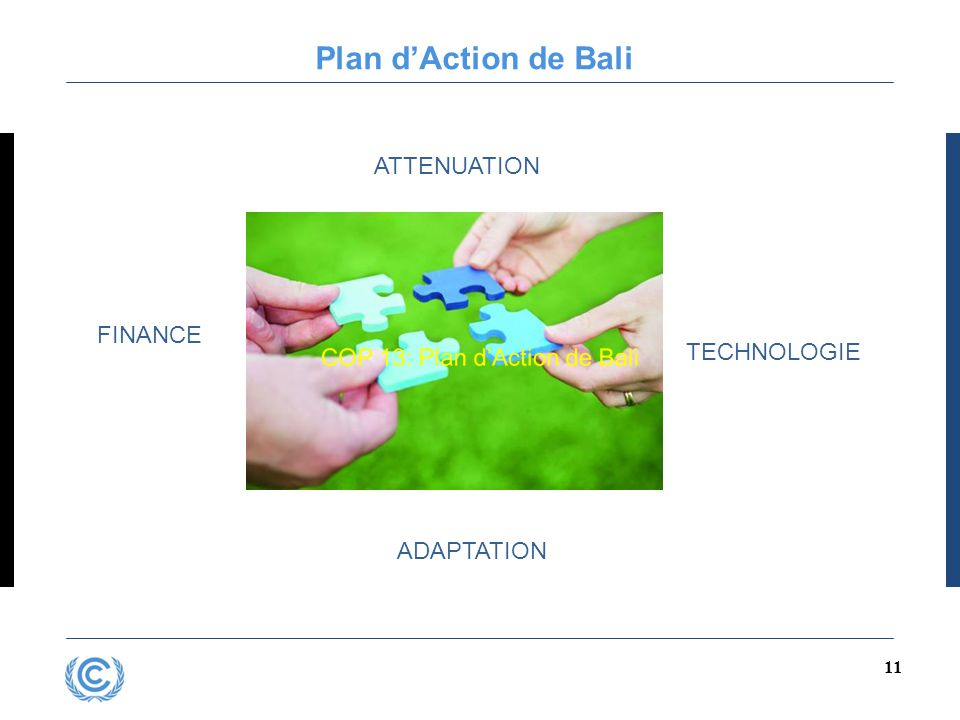 Plan d'Action de Bali ATTENUATION FINANCE TECHNOLOGIE ADAPTATION 11