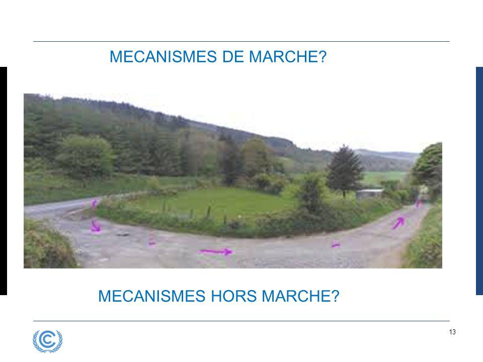MECANISMES DE MARCHE MECANISMES HORS MARCHE