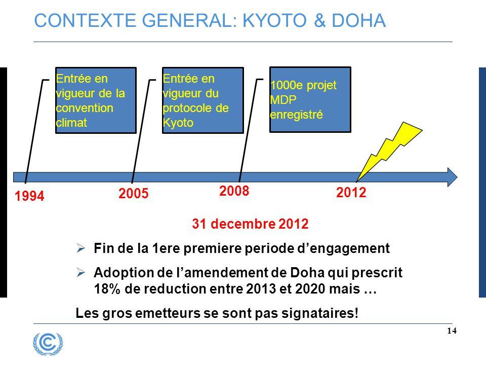 CONTEXTE GENERAL: KYOTO & DOHA