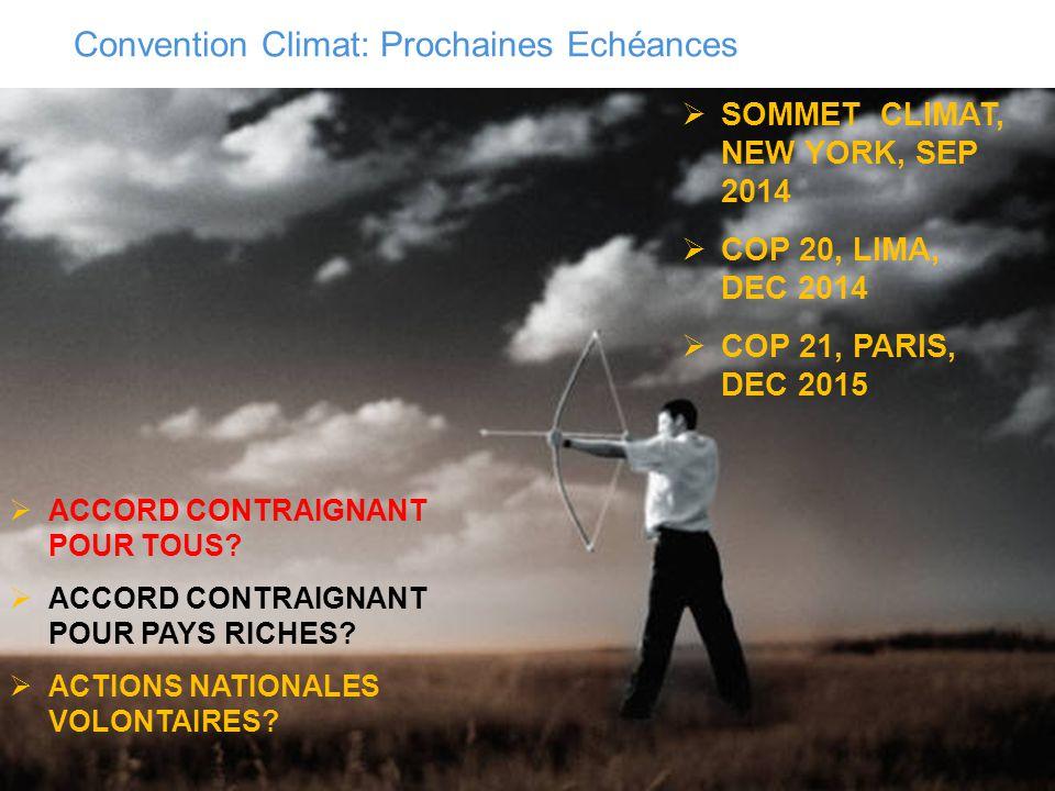 Convention Climat: Prochaines Echéances
