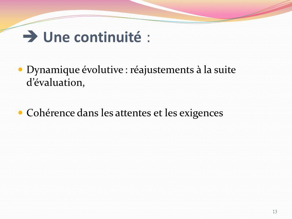  Une continuité : Dynamique évolutive : réajustements à la suite d'évaluation, Cohérence dans les attentes et les exigences.
