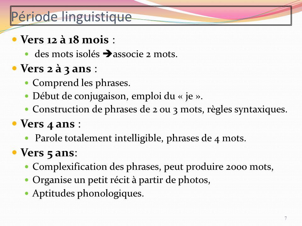 Période linguistique Vers 12 à 18 mois : Vers 2 à 3 ans : Vers 4 ans :