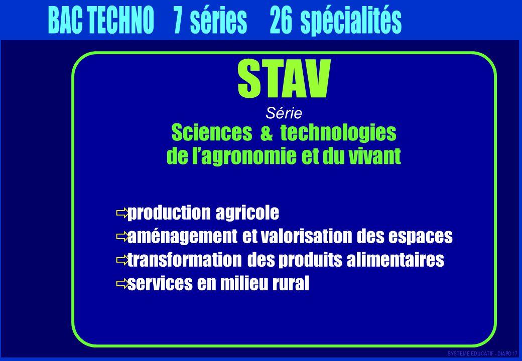 STAV BAC TECHNO 7 séries 26 spécialités Sciences & technologies