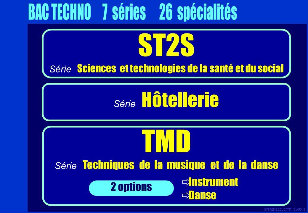 ST2S TMD BAC TECHNO 7 séries 26 spécialités Instrument 2 options Danse